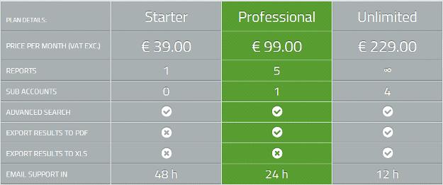 finder-prezzi